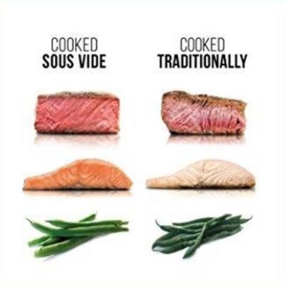 Cooking with Sous Vide, Times and temperatures